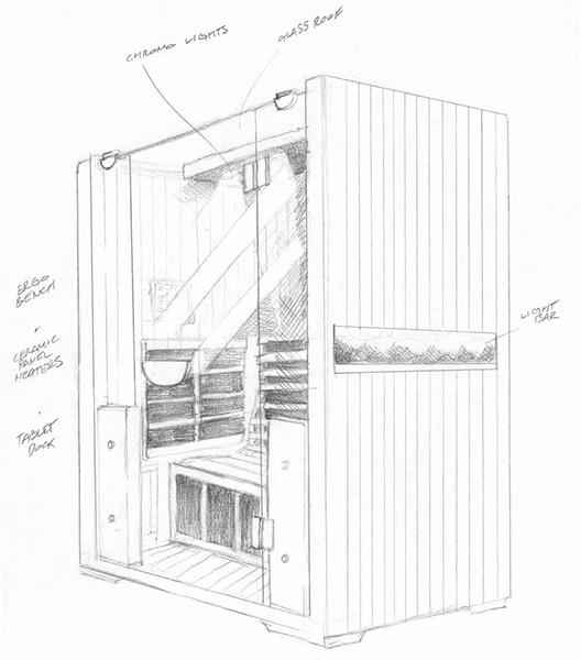 Sauna-Features