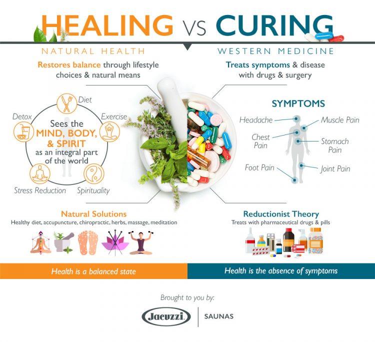 healing-vs-curing-micrographic-jacuzzi-saunas